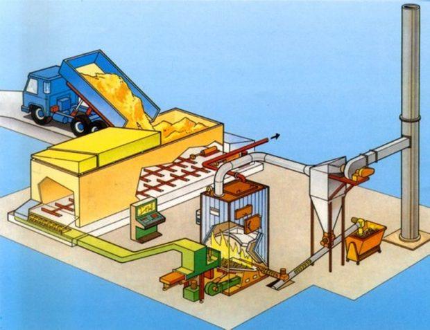 Biomassza-fűtőmű sematikus ábrája