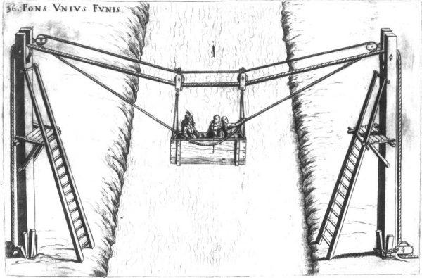 Verancsics rajza a kötélpálya-liftről. Kép forrása: omikk.bme.hu