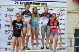Bokros Csenge aranyat szerzett, Kiss Katalin negyedik lett Samoborban