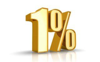 1% – Tanácsadás civil szervezeteknek