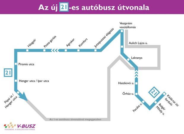v-busz 21-es