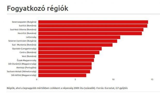 grafikon szakszervezetek.hu