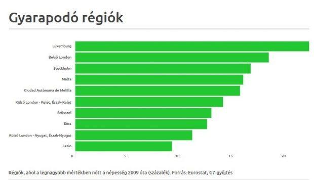 gyarapodó szakszervezetek.hu