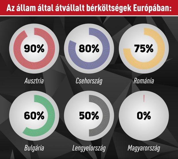 Illusztráció: Jobbik