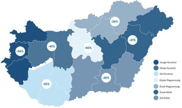 Intrum-regionalis-fizetokepessegi-index-202005_blue (1)